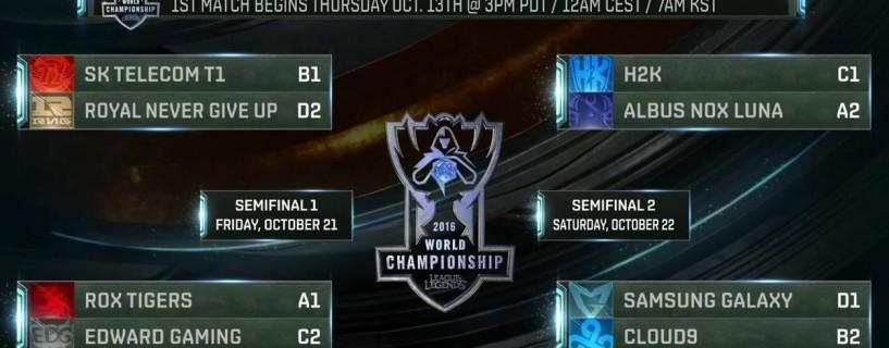 League World Championship quarterfinals spots set with C9 and SKT T1 advancing