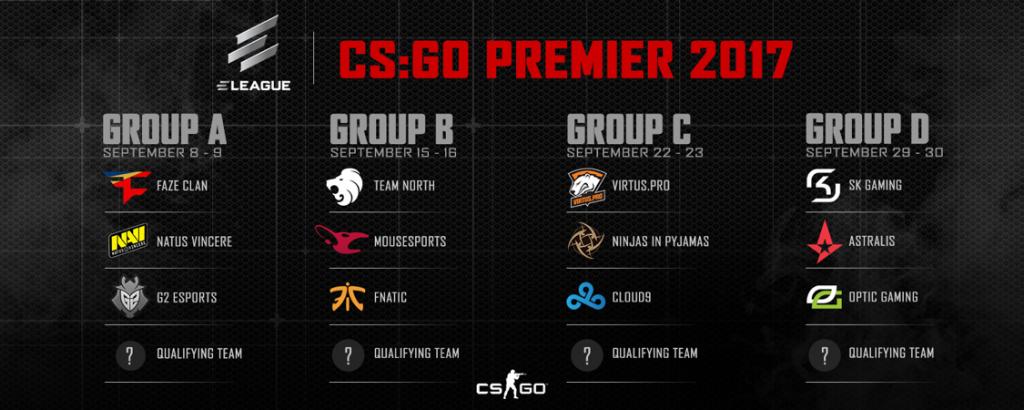 csgo premier 2017 groups teams
