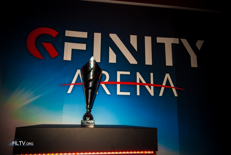 Gfinity new section