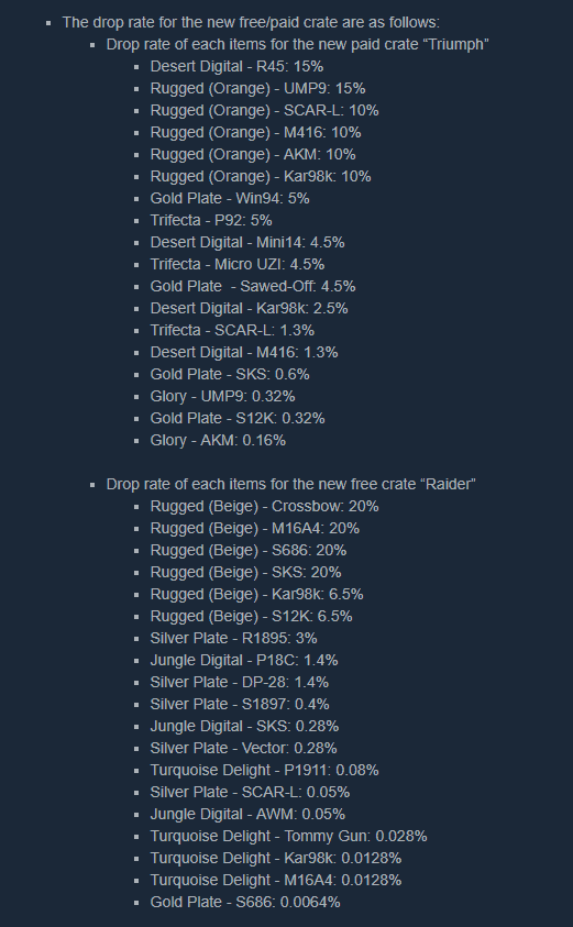 PUBG weapon skins drop rate