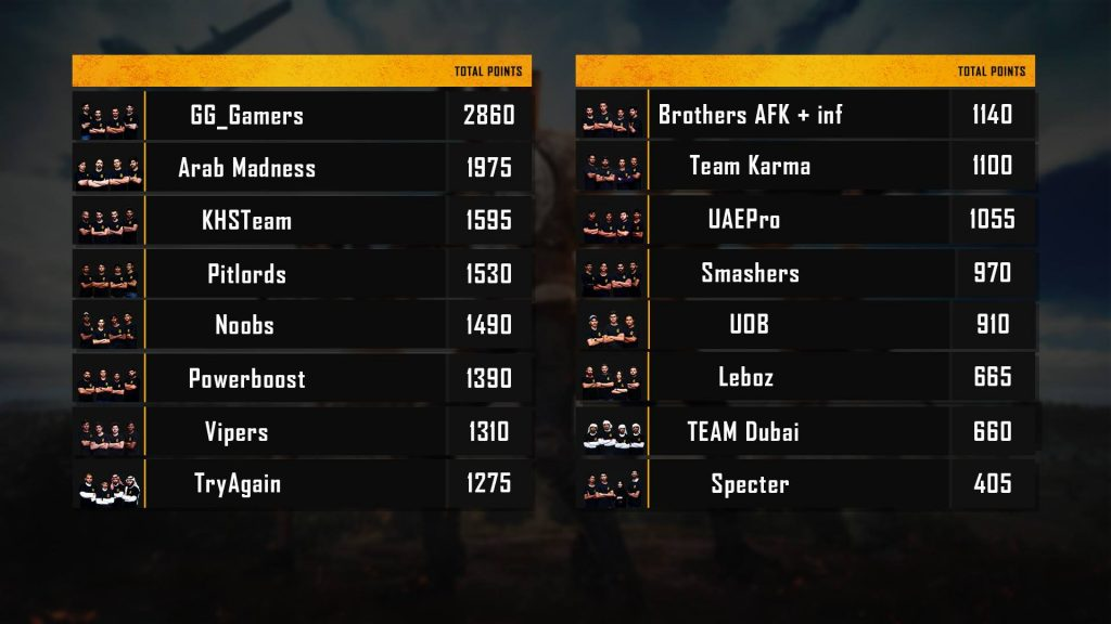 PUBG GCC Cup placements 1