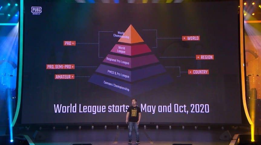 منافسات ببجي موبايل 2020 رياضات الكترونية PUBG Mobile 2020 competitions tencent pyramid